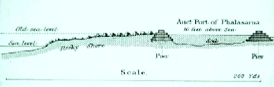 phalasarna sea levels of port